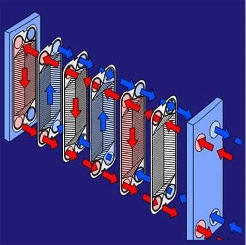 占地面积小板式换热器结构紧凑